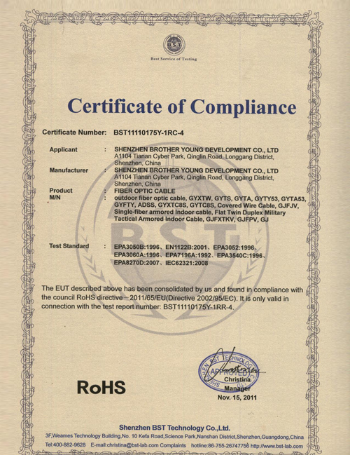 Retractable Power Cord >> ROHS Certificate For Fiber Optic Cable|Honours and ...