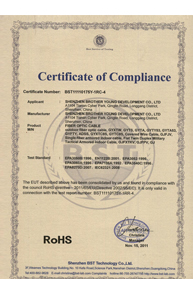 ROHS Certificate For Fiber Optic Cable