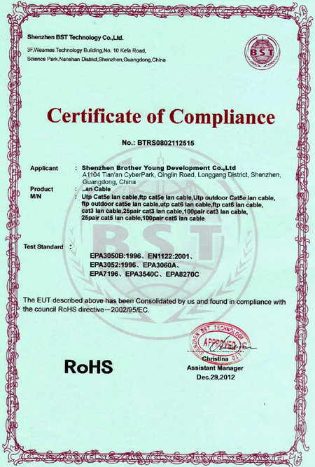 ROHS Certificate For Lan Cable