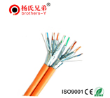 Duplex cat5e ftp cable.doc
