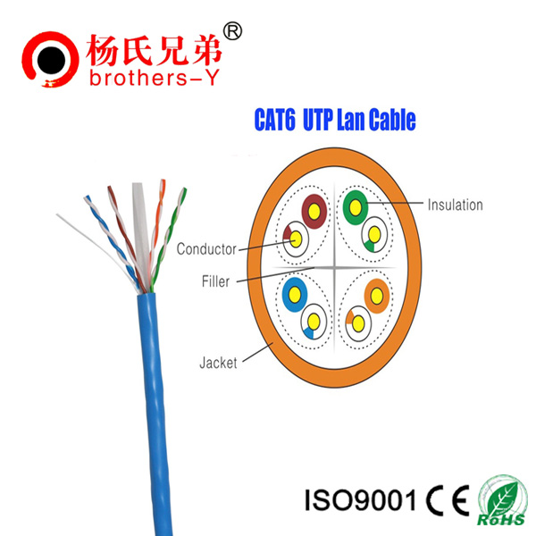 CAT6 UTP CABLE PASS FLUKE TEST USE IN BUILDING,UTP Network Cable