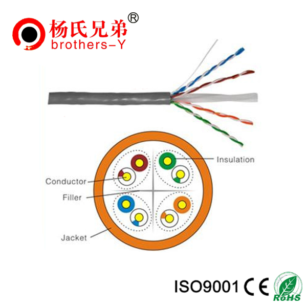 fluke pass UTP cat6 network cable