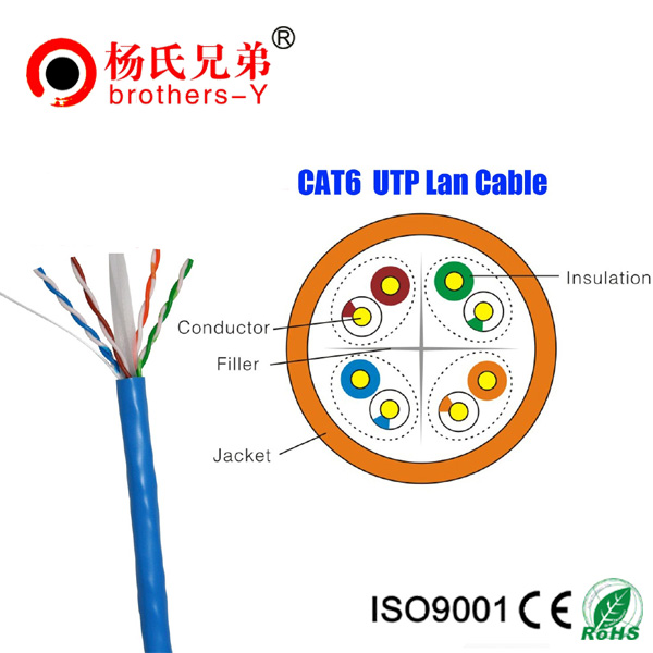 0.58mm Cat6 cable rj45 twisted pair lan cable