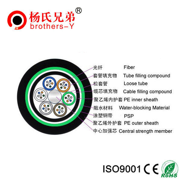 24 Core GYTY53 Outdoor Fiber Cable
