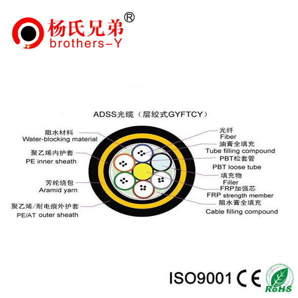 100m span fiber optical cable