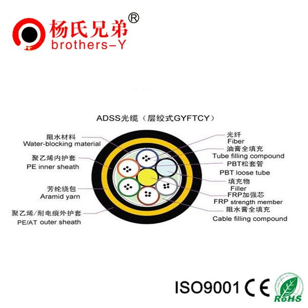 100m span armamid yarn ADSS fiber optical cable