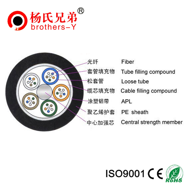 30 Core Aerial and duct fiber optic cable GYTA