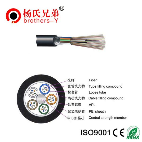 GYTA 36 Core Outdoor Fiber Wire